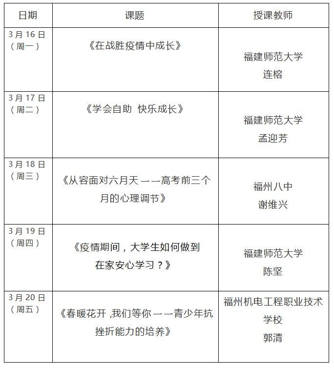 福建省小学空中课堂课程表(3月16日-3月20日)