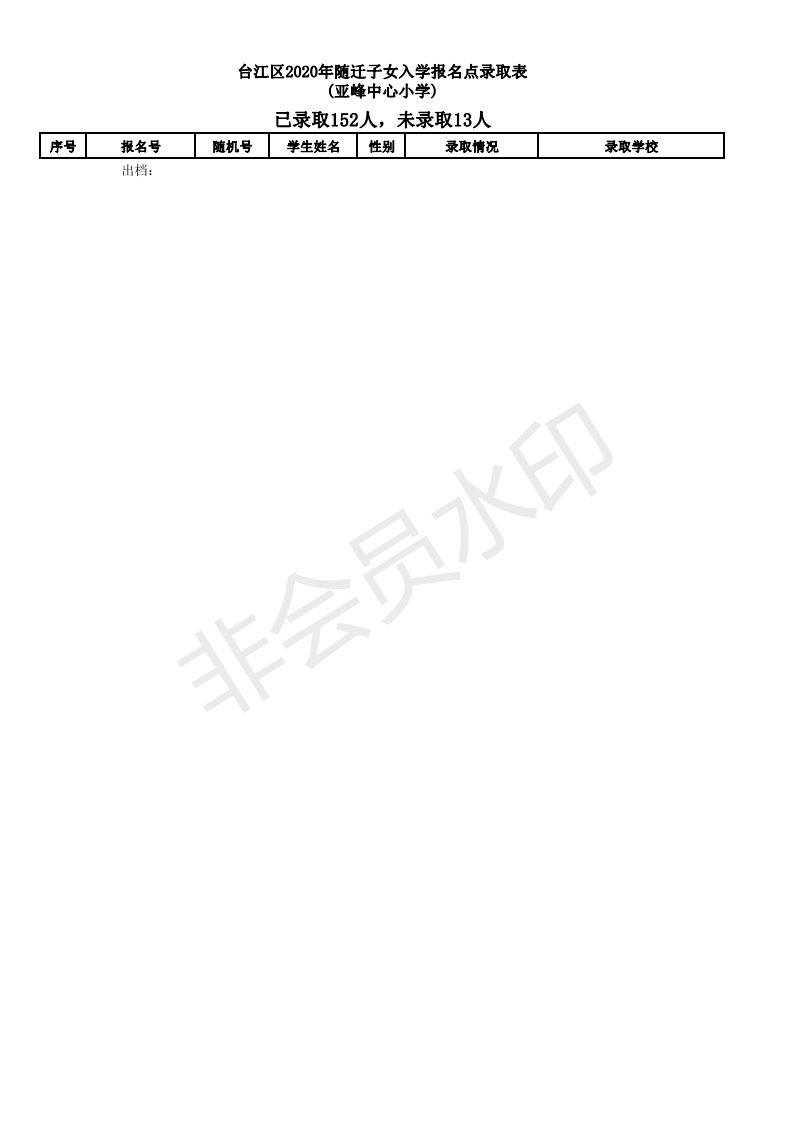 2020福州台江区随迁子女小学派位结果