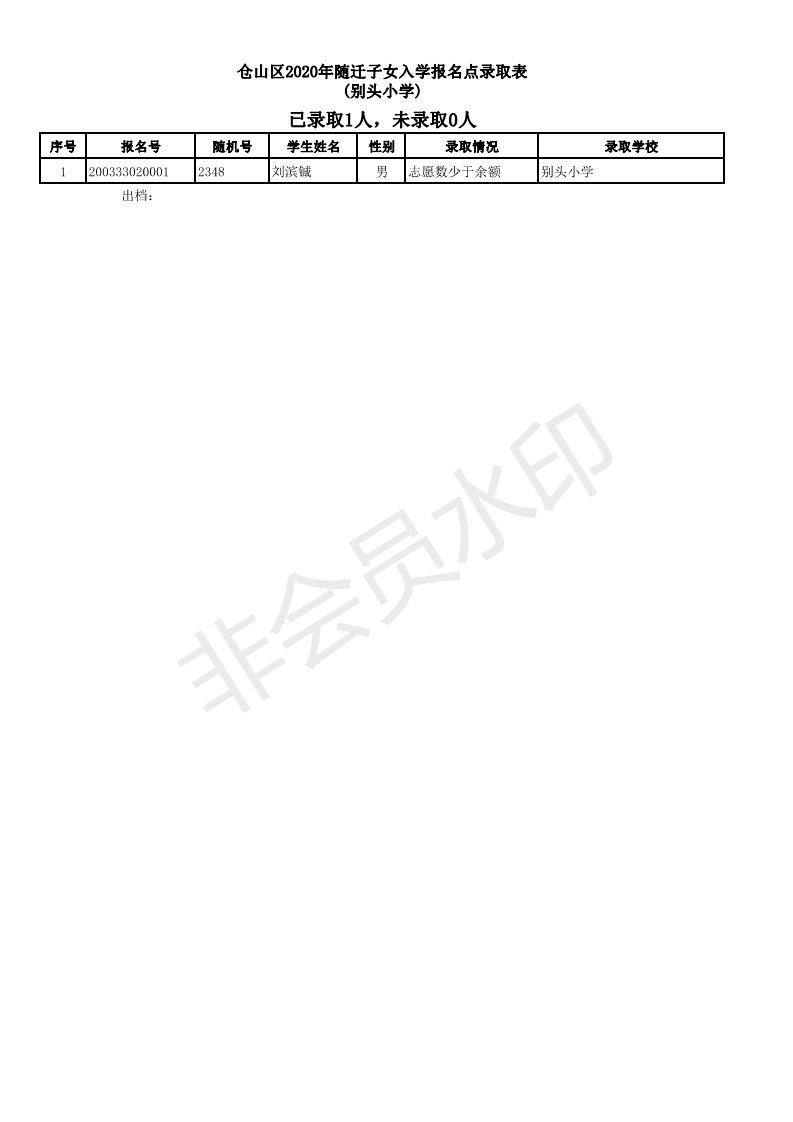 2019福州仓山区随迁子女小学派位结果