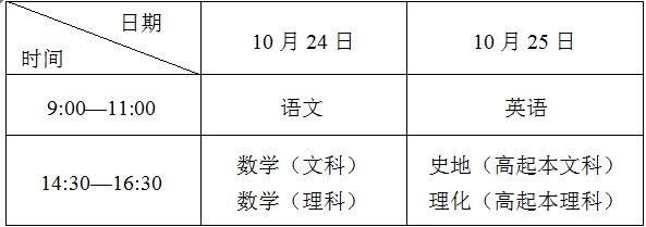 2020福建成人高考指南(报名 考试 录取)
