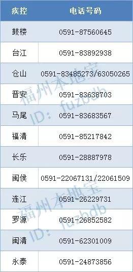 福州各区县疫苗接种门诊信息