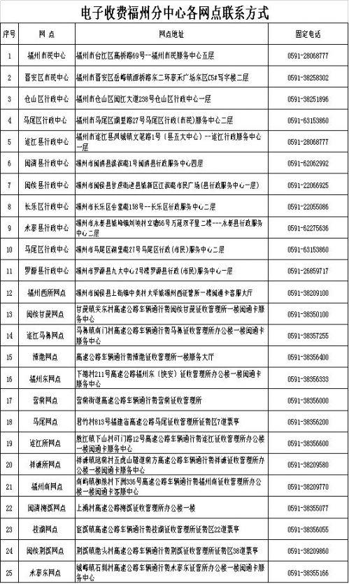福州etc免费预约办理(流程 条件)