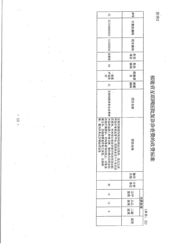 福州医院网上看病收费标准
