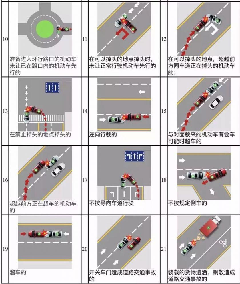福州轻微交通事故快速处理线上办理流程
