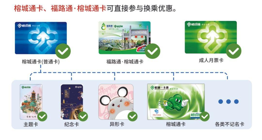 异地互联互通卡片是否可享受福州换乘优惠吗-汇美优普-热门搜索话题榜
