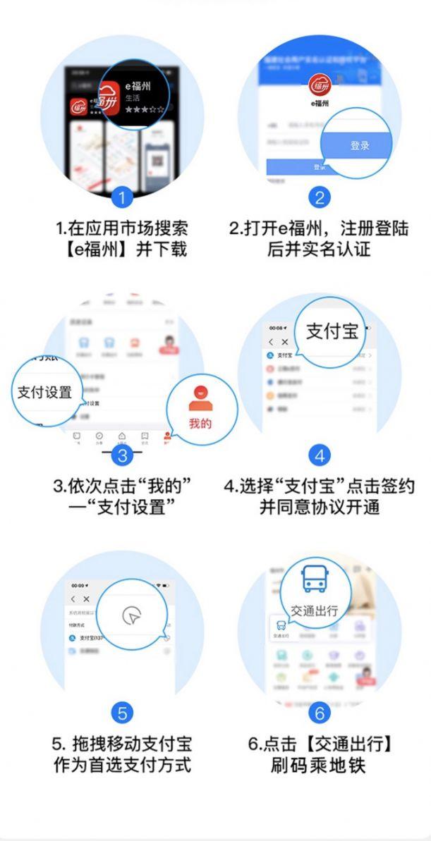 2021e福州app地铁乘车周卡优惠活动攻略插图
