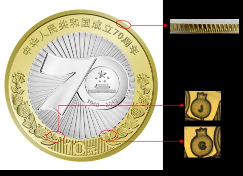 福建中华人民共和国成立70周年纪念币怎么看真假