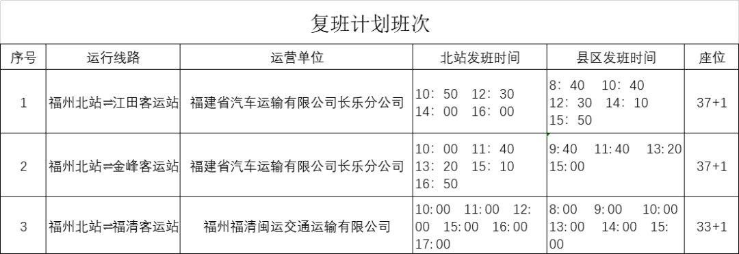 福州市区往返长乐福清客运2月12日起恢复