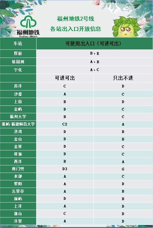 2020福州地铁运营时间(附时刻表)