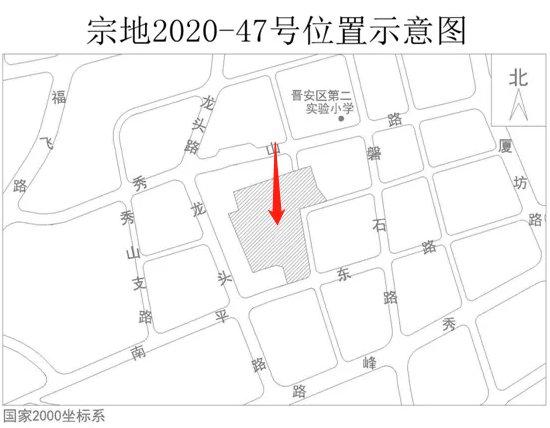 晋安区2021第一季度有哪些重大项目集中开工插图4