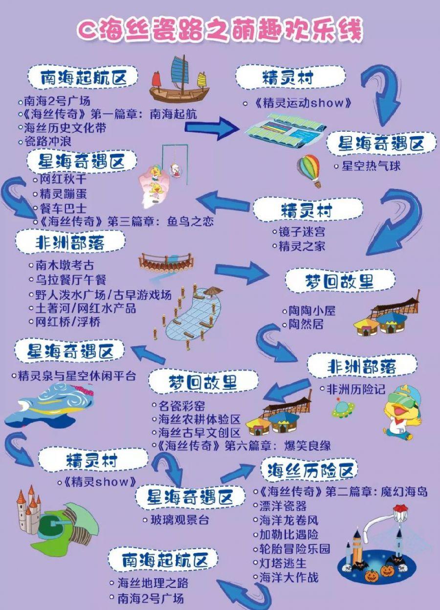 福州海丝精灵谷游玩攻略