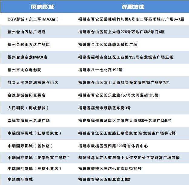 2019福州丝绸之路国际电影节排片表