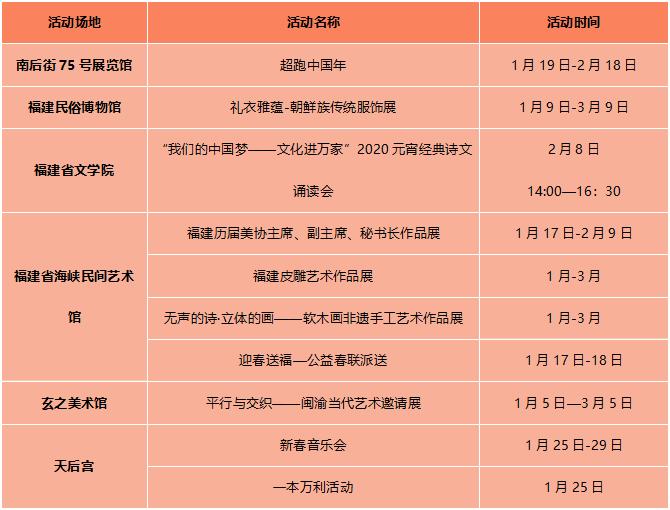 2020福州三坊七巷新年狂欢活动