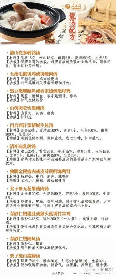 102种广东老火靓汤配方一览(图)