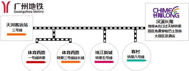 2018年6月广州长隆水上乐园夜场门票优惠一览