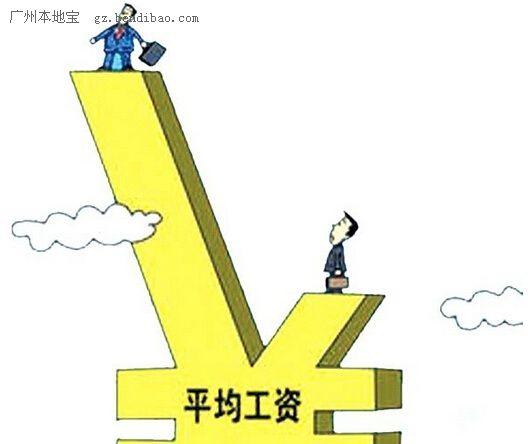 南方人才:2015年度广东各市月平均工资一览