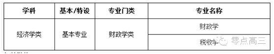 2016高考志愿填报指南:适合报考公务员的专业