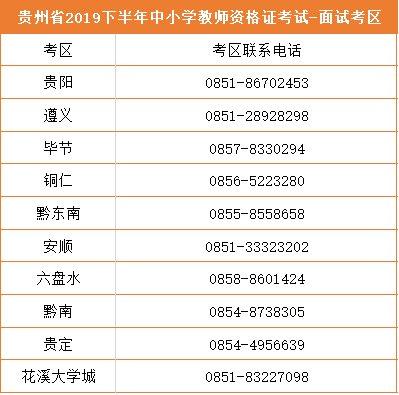 贵州中小学教师资格证面试地点(2019-2020)
