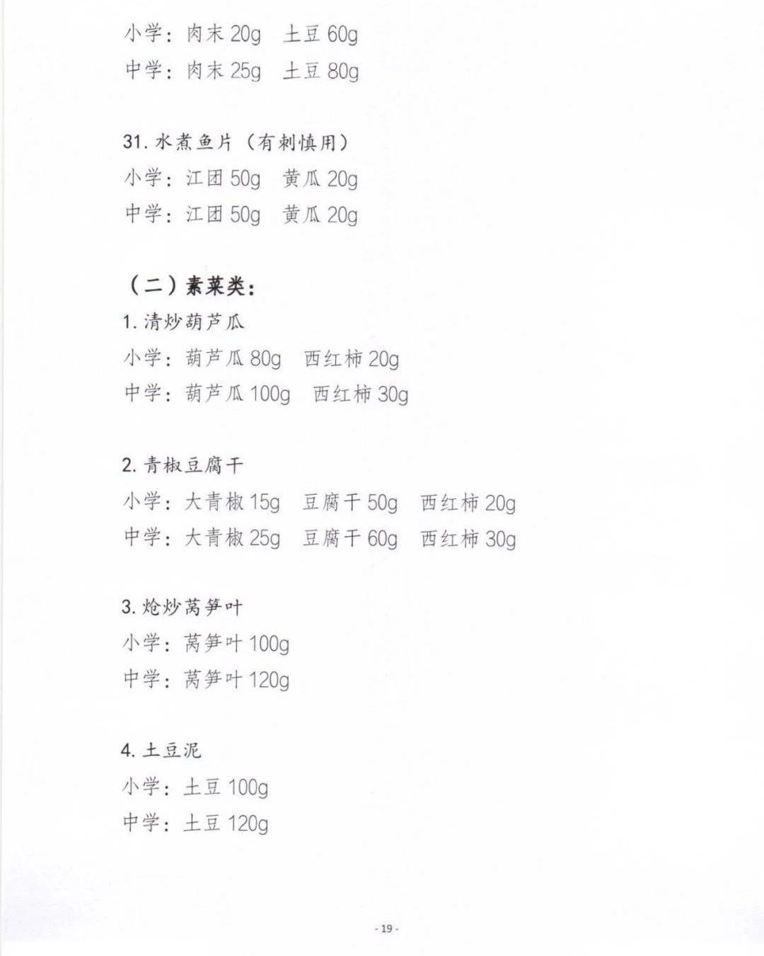 中小学生营养餐建议菜谱(第一批)