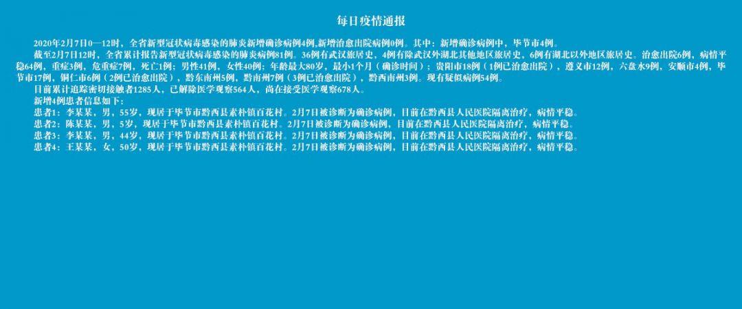 2020年2月7日贵州省新型肺炎最新动态(确诊数量+病例信息)