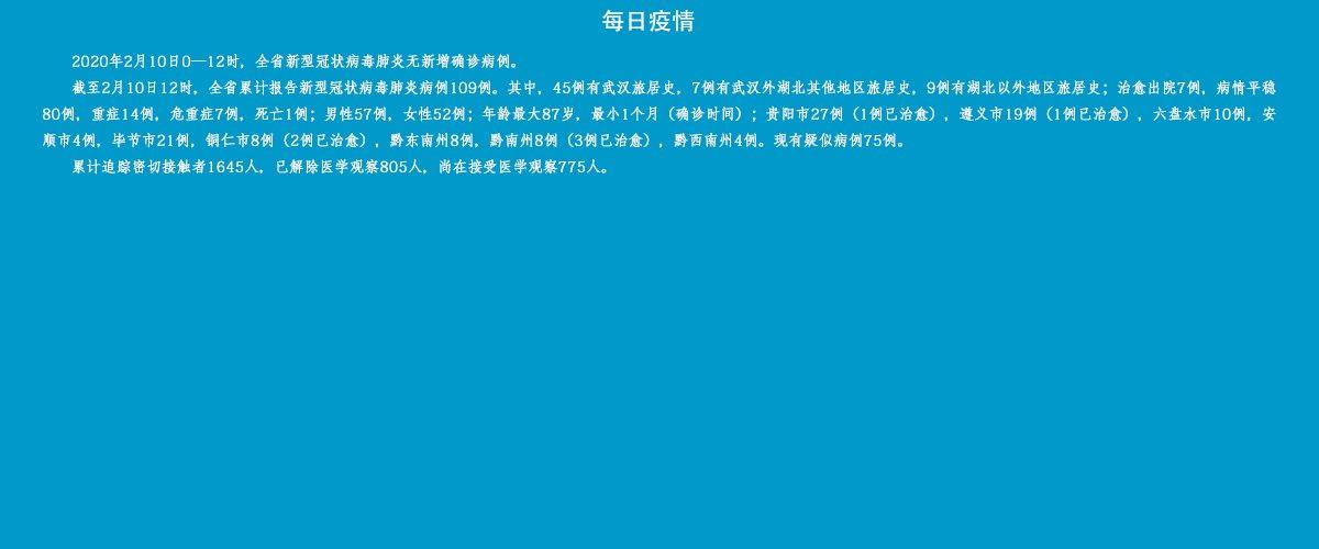2020年2月10日贵州新型肺炎最新消息(数量+病例信息)