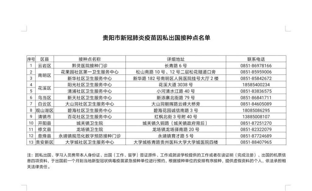 2021贵阳新冠疫苗最新消息(持续更新)