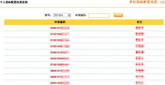 广州车牌摇号结果几点公布?一般规则提示