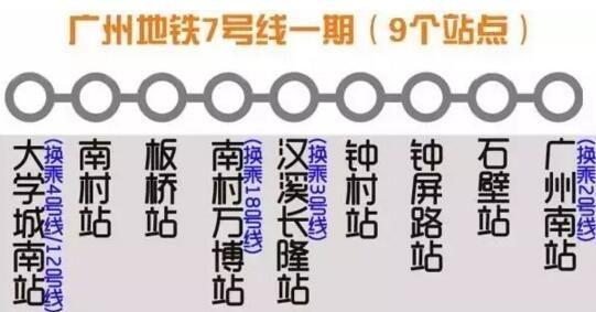 广州地铁7号线全线情况 一期将于2016年年底