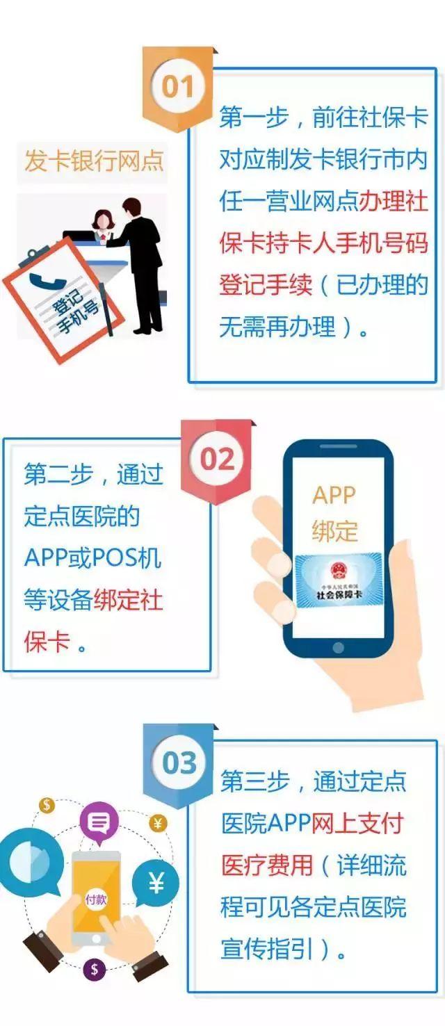 广州医保看病网上缴费流程详解