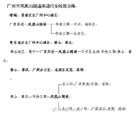 2018广州凤凰山隧道通车 高速行车线路攻略一览