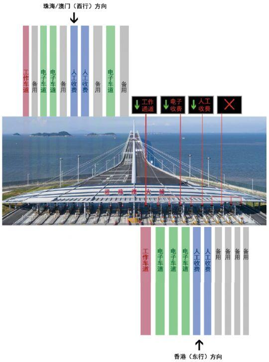 港珠澳大桥如何收费?港珠澳大桥收费标准一览