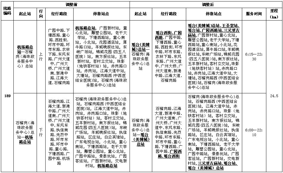 2018年4月8日起广州公交189路线路调整详情一览