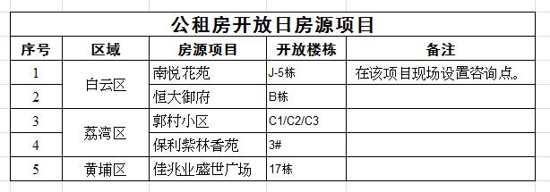 2018广州新就业无房职工个人、家庭公租房房源开放参观指南