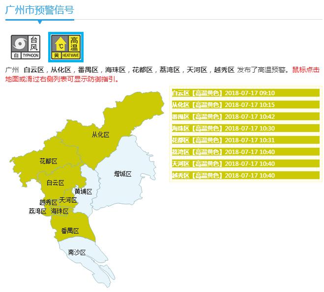 7月17日广州多区高温黄色预警生效 下午最高气温或达到35℃