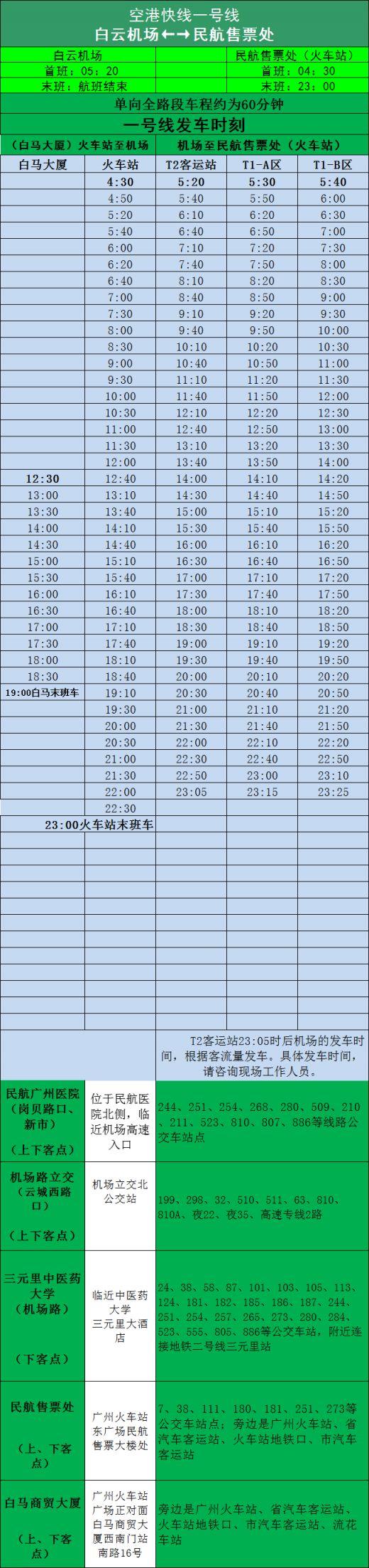 2018广州空港快线1号线时刻表、票价及路线一览