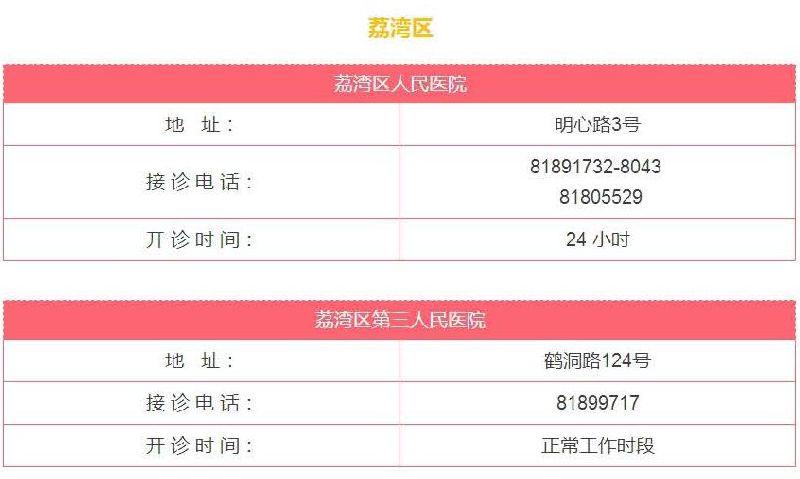 广州123家狂犬病疫苗接种门诊地址、电话一览表(犬伤门诊)