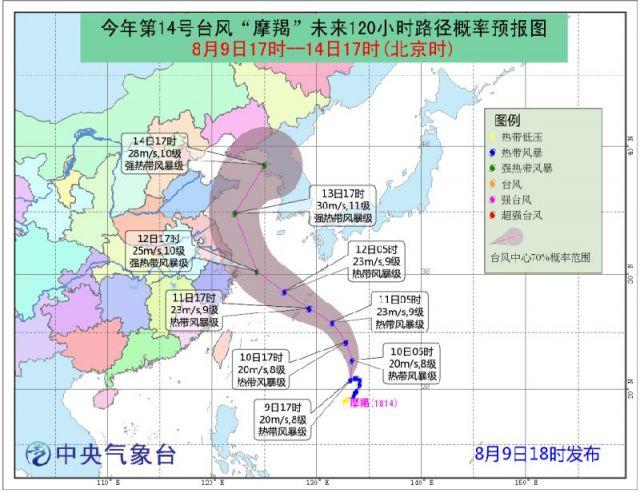 月9日第14号台风 摩羯 路径图