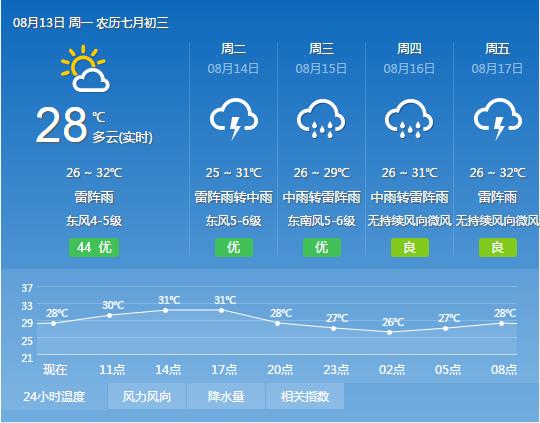 浙江发布地质灾害气象风险黄色预警 未来三天强降水持续