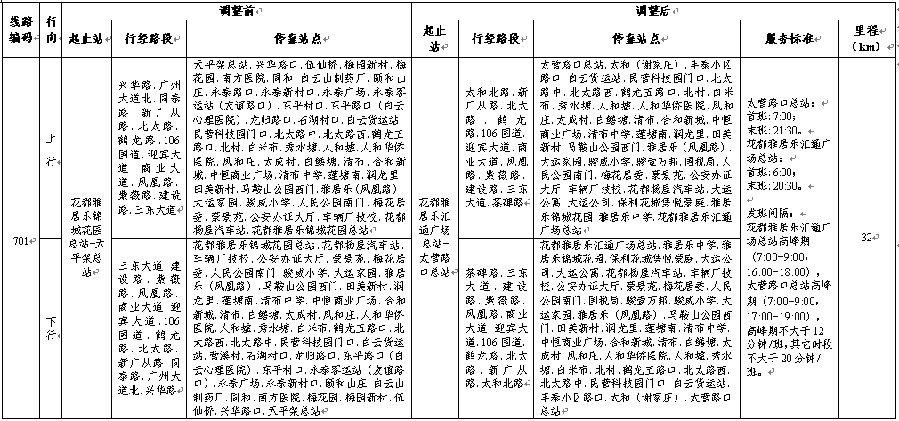 8月18日起广州公交701线与701A线合并为701线
