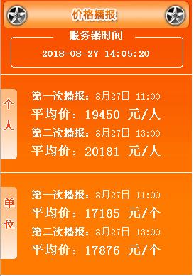 2018年8月广州车牌竞价第一次、第二次播报均价