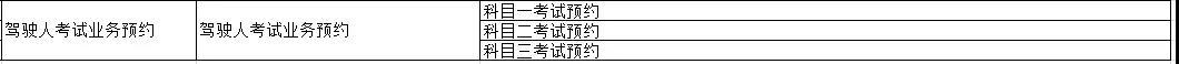 广州车管业务有哪些?64项车管业务清单一览