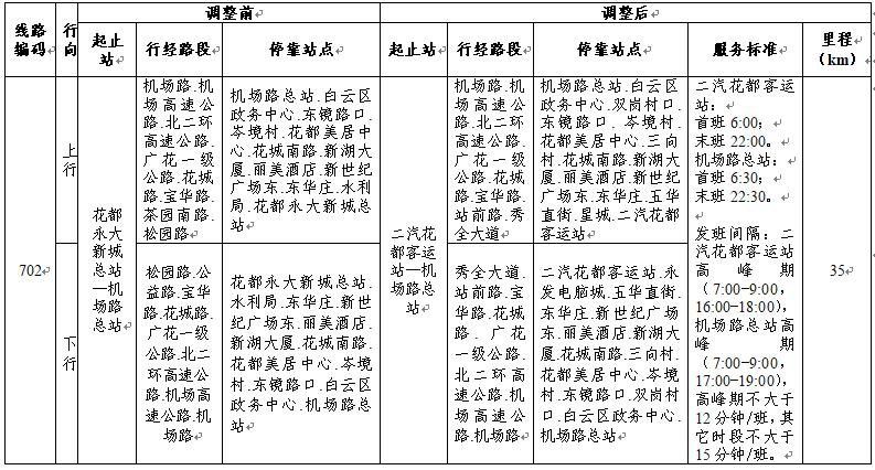 2018年8月19日起广州702路公交线路调整情况一览