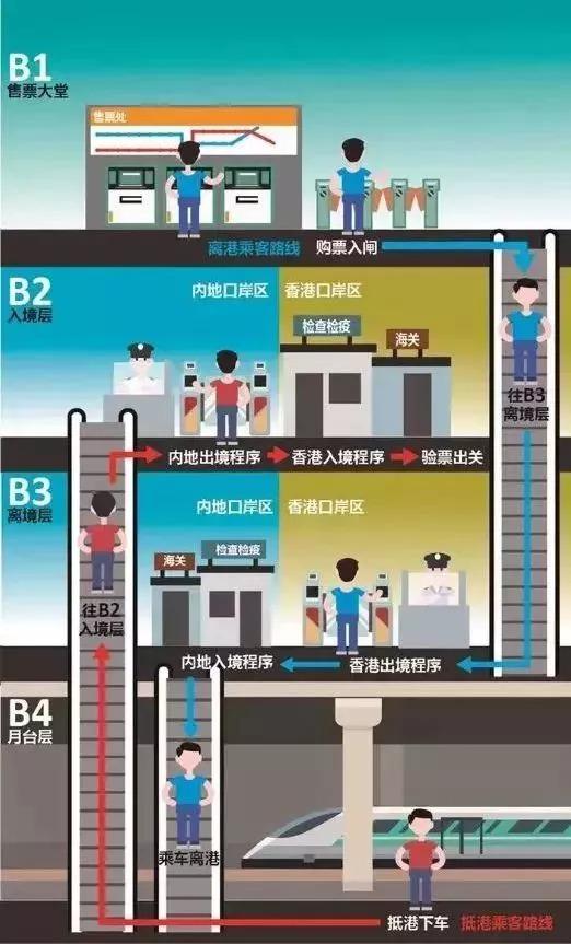 惠州坐广深港高铁去香港怎么买票?