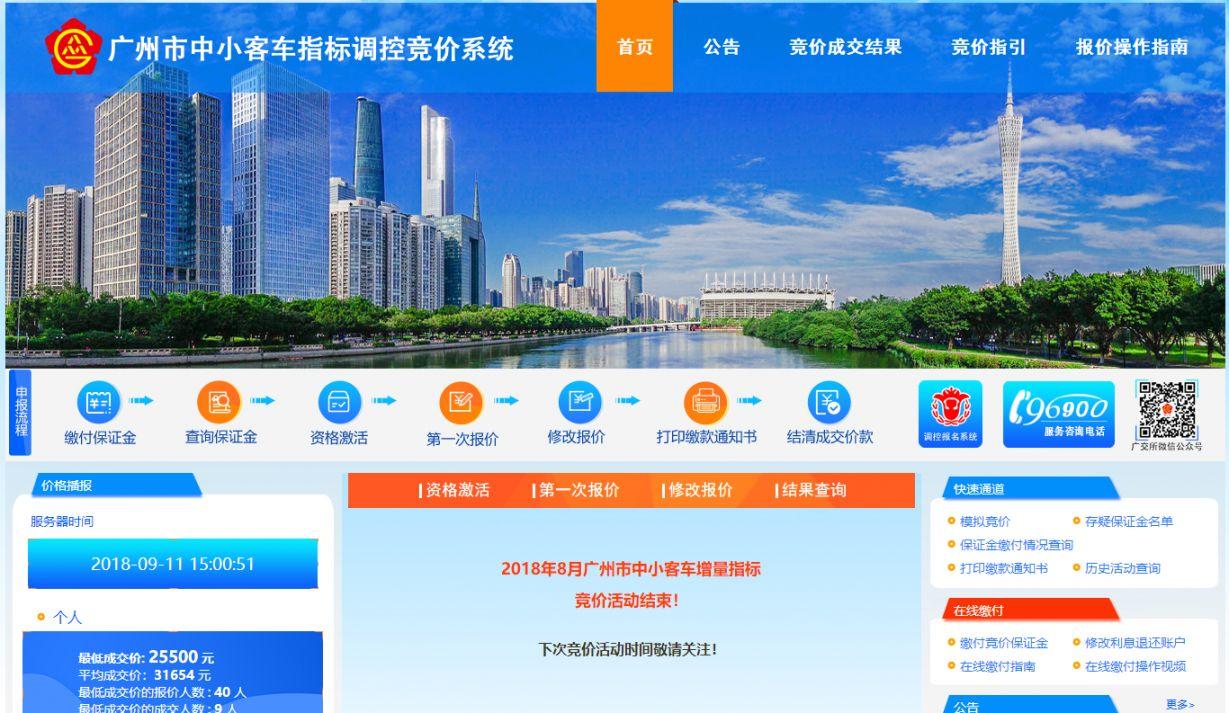 2021年8月广州车牌竞价结果查询
