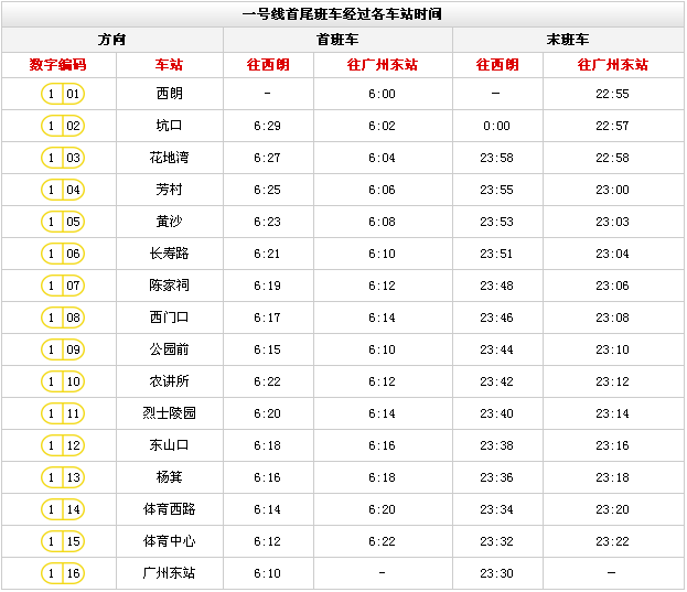 广州地铁线路图高清版(2018年最新)