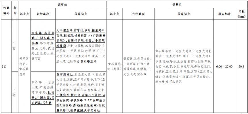 珠海公交线路调整_2019年12月21日起广州111路公交车路线调整详情一览- 广州本地宝
