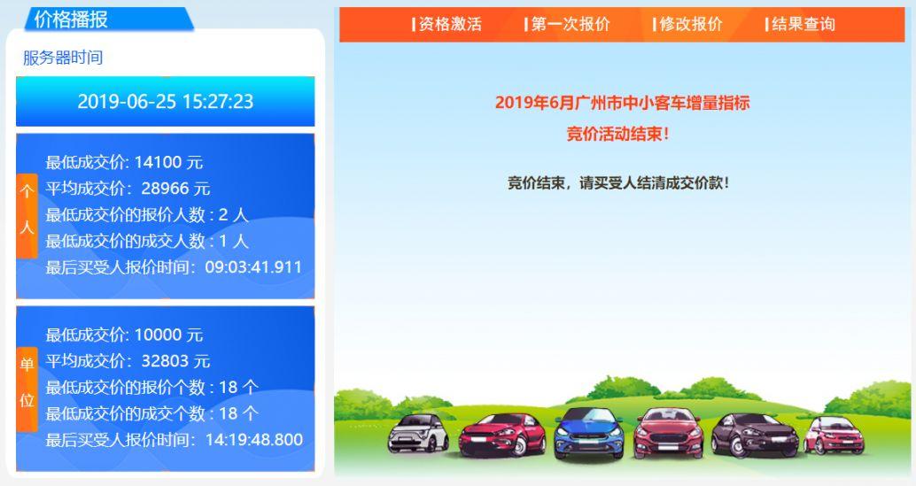 2019年2月广州车牌竞价结果