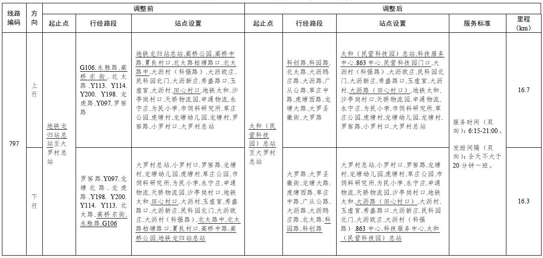 珠海公交线路调整_2019年10月20日起广州797路公交车调整安排一览- 广州本地宝