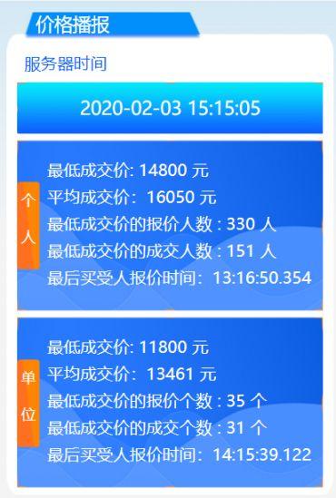 2019年10月广州车牌竞价结果爆跌 个人最低价10000元