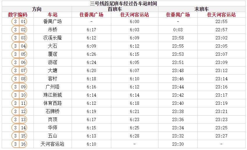 广州地铁三号线运营时间表